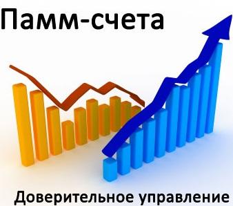 http://forextrade-blog.ru/12pravil-invest-pamm/