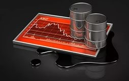 Недельный прогноз на нефть