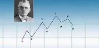 Волновая теория Эллиотта
