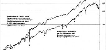 Стратегия Форекс «Купи и держи»
